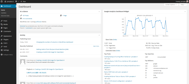 wordpress-dashboard2